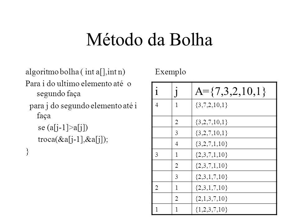 Método da Bolha i j A={7,3,2,10,1} algoritmo bolha ( int a[],int n)